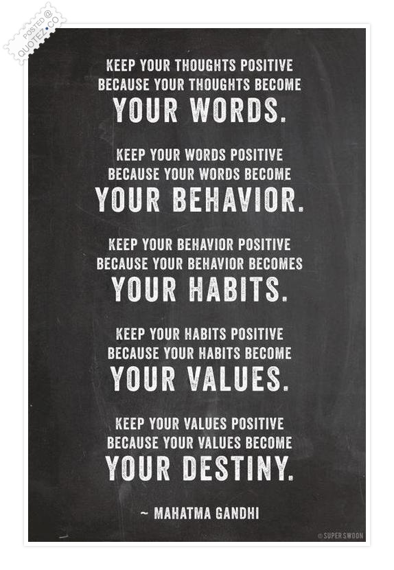 Your Words Your Behavior Quote